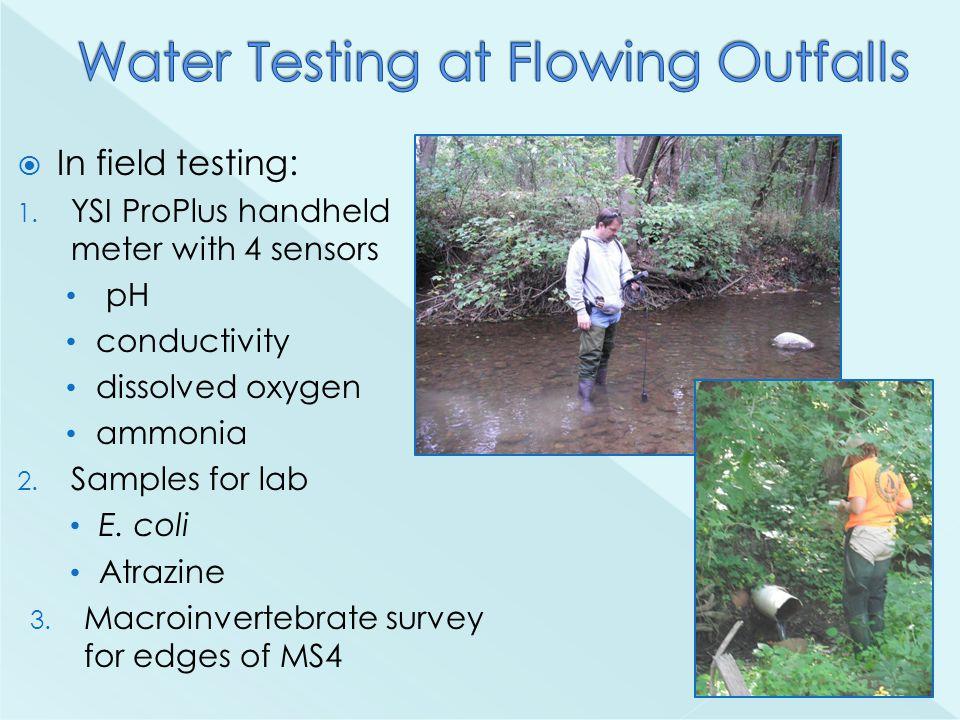  In field testing: 1.
