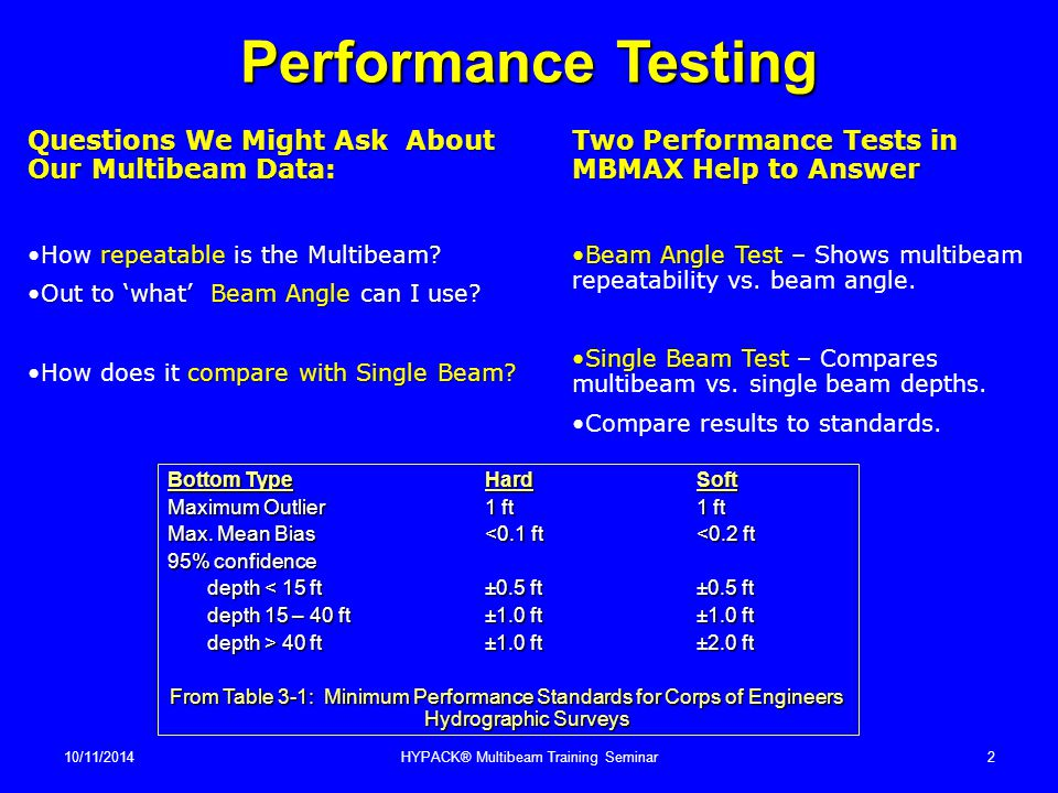 Performance Testing 10/11/2014HYPACK® Multibeam Training Seminar2 Questions We Might Ask About Our Multibeam Data: repeatable is the Multibeam?How rep