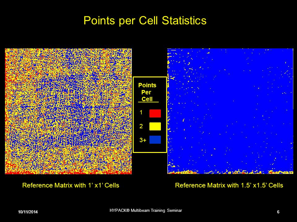 10/11/20146 Points Per Per _Cell _ 123+ Reference Matrix with 1' x1' Cells Reference Matrix with 1.5' x1.5' Cells Points per Cell Statistics 10/11/201