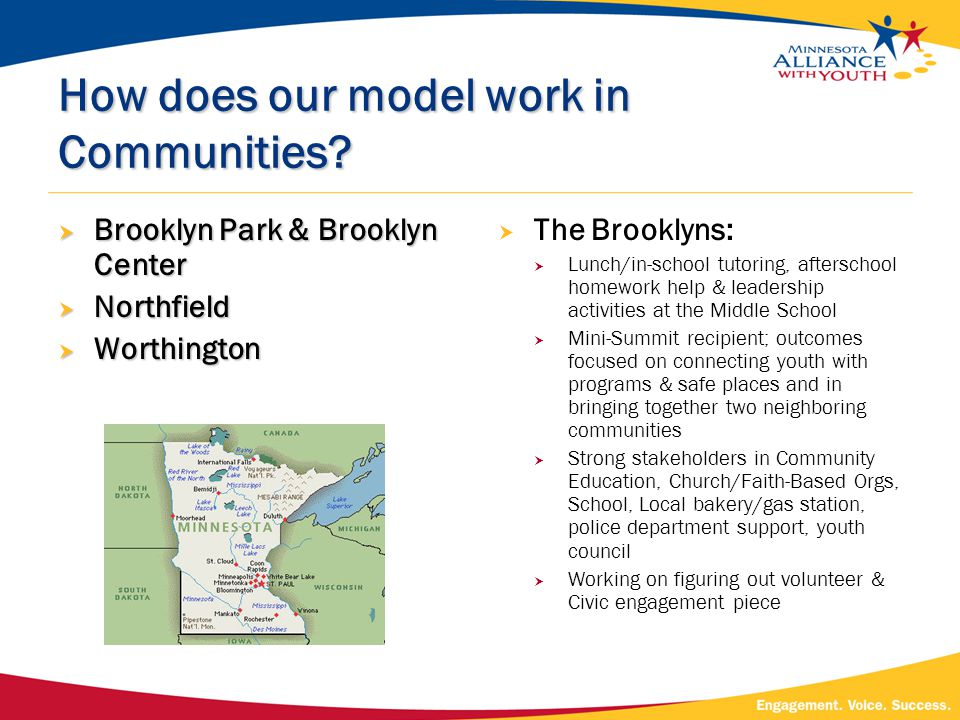 How does our model work in Communities.