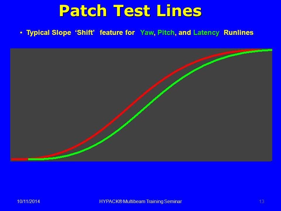 Patch Test Lines YawPitchLatency Typical Slope 'Shift' feature for Yaw, Pitch, and Latency Runlines 10/11/201413HYPACK® Multibeam Training Seminar