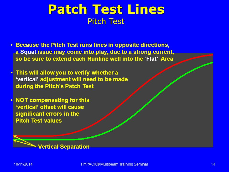 Patch Test Lines Pitch Test Because the Pitch Test runs lines in opposite directions, Squat a Squat issue may come into play, due to a strong current,