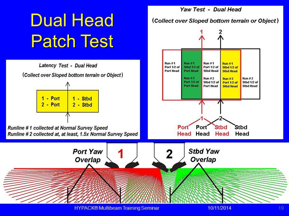 Dual Head Patch Test 10/11/2014HYPACK® Multibeam Training Seminar19