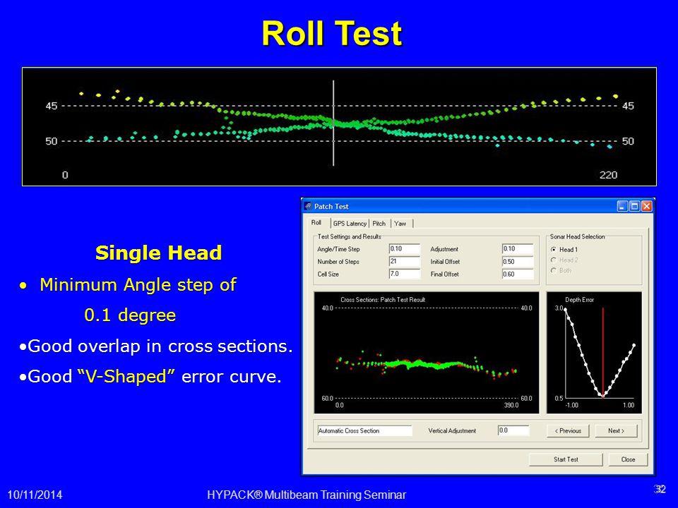 "32 Single Head Minimum Angle step of Minimum Angle step of 0.1 degree 0.1 degree Good overlap in cross sections.Good overlap in cross sections. Good """