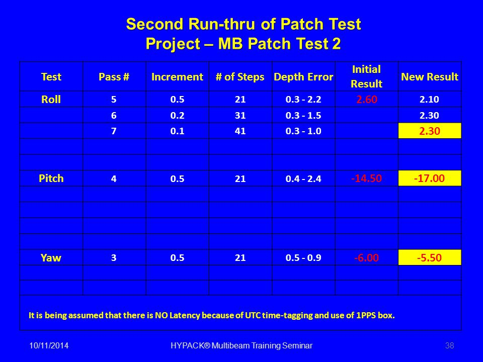 10/11/2014HYPACK® Multibeam Training Seminar38 TestPass #Increment# of StepsDepth Error Initial Result New Result Roll 50.5210.3 - 2.2 2.60 2.10 60.23