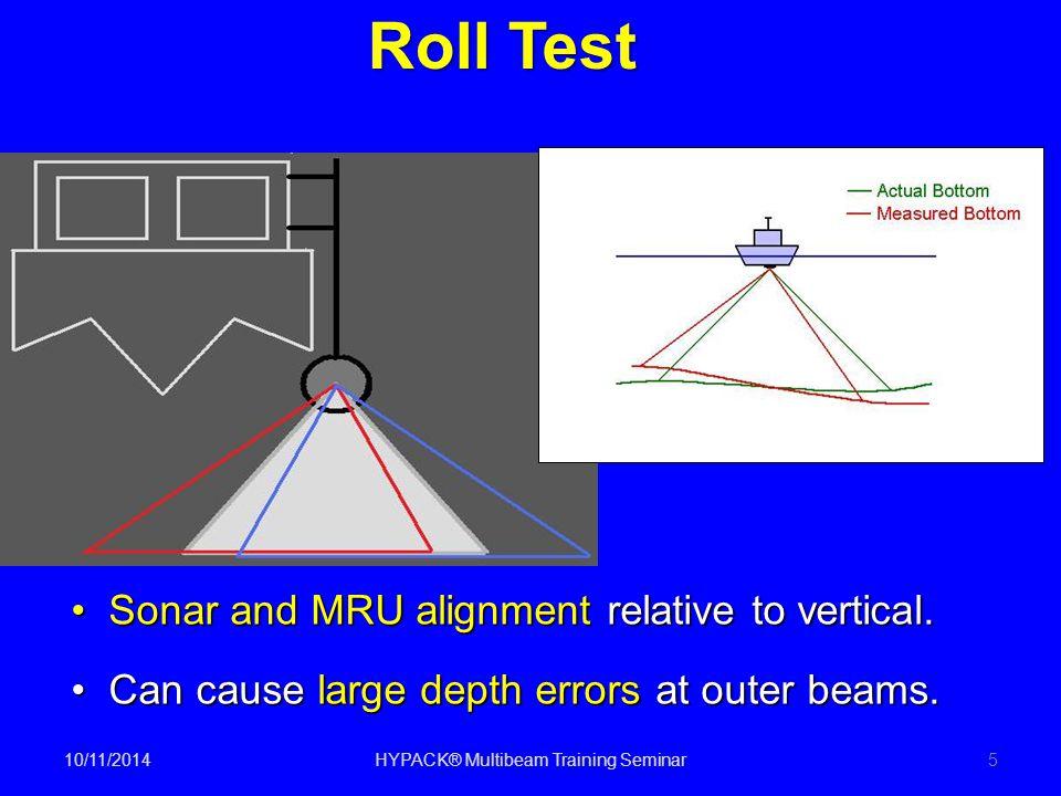 10/11/2014HYPACK® Multibeam Training Seminar5 Roll Test Sonar and MRU alignment relative to vertical. Sonar and MRU alignment relative to vertical. Ca