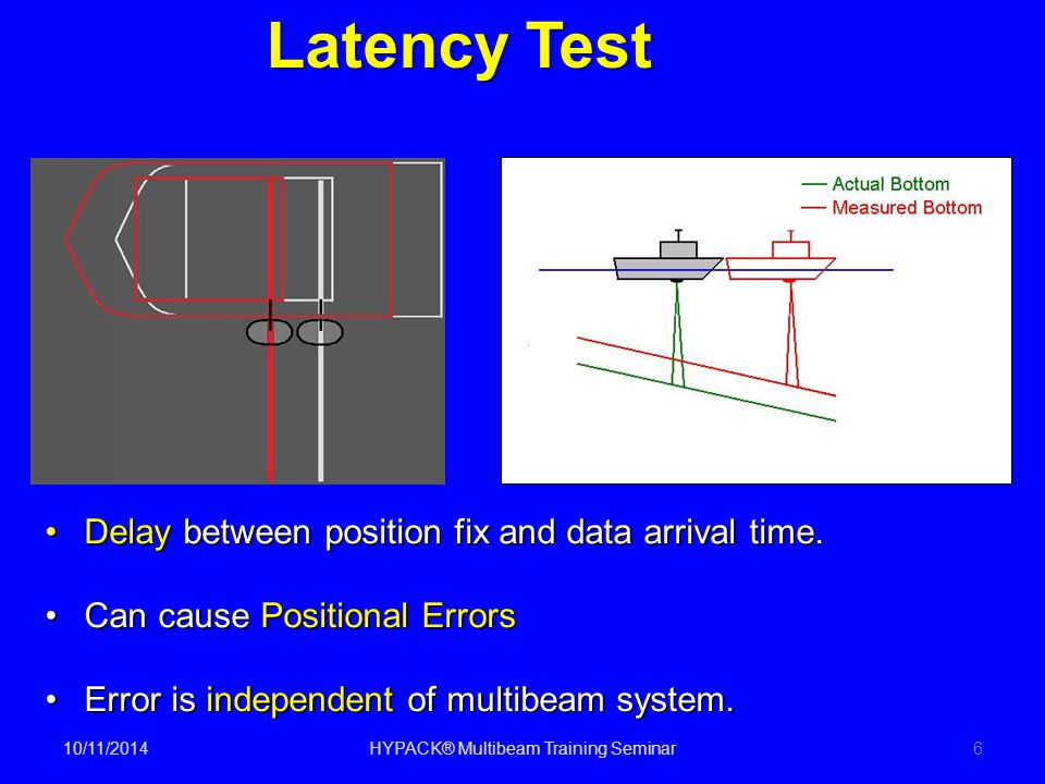 10/11/2014HYPACK® Multibeam Training Seminar6 Latency Test Delay between position fix and data arrival time.Delay between position fix and data arriva