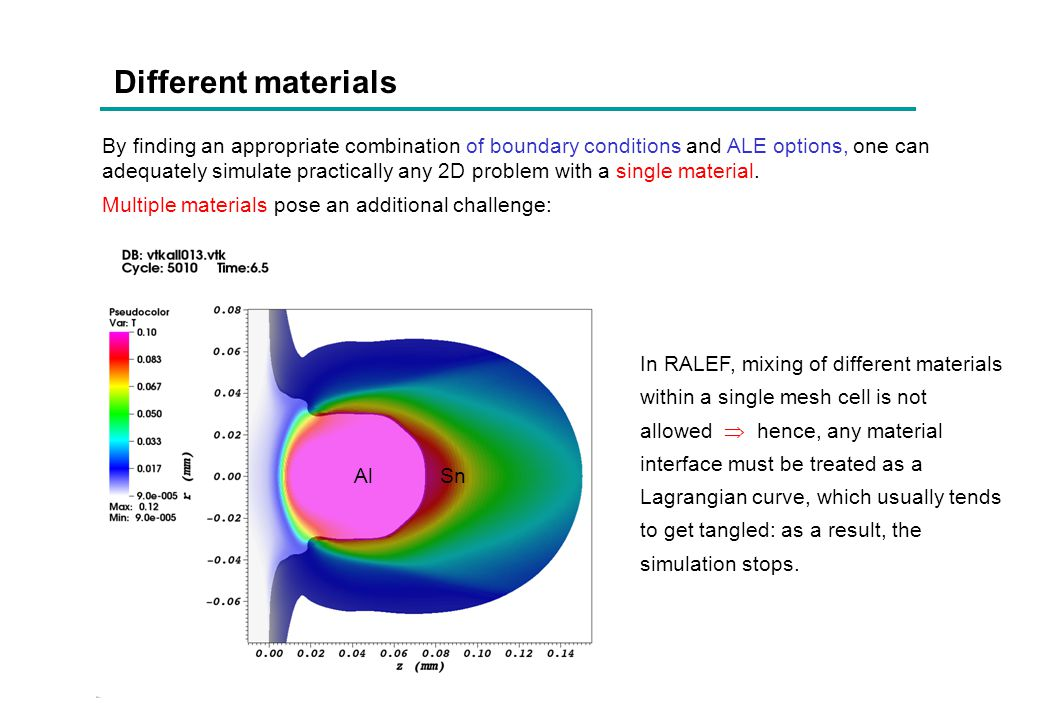 Different materials By finding an appropriate combination of boundary conditions and ALE options, one can adequately simulate practically any 2D probl