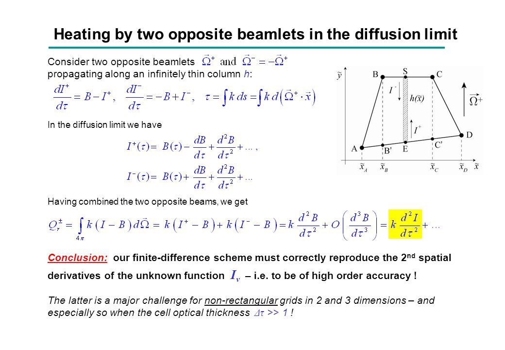 Heating by two opposite beamlets in the diffusion limit Consider two opposite beamlets propagating along an infinitely thin column h: In the diffusion