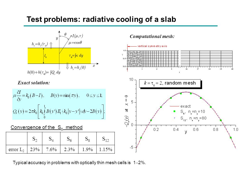 Test problems: radiative cooling of a slab Exact solution: Computational mesh: Typical accuracy in problems with optically thin mesh cells is 1  2%.
