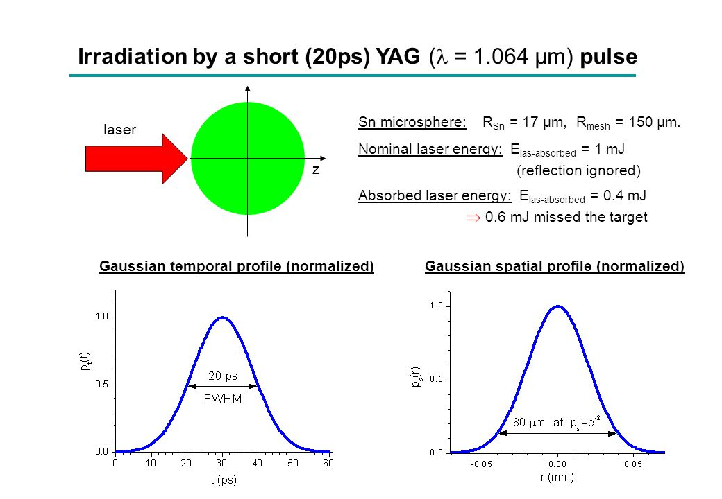 Irradiation by a short (20ps) YAG ( = 1.064 μm) pulse Nominal laser energy: E las-absorbed = 1 mJ (reflection ignored) Sn microsphere: R Sn = 17 μm, R