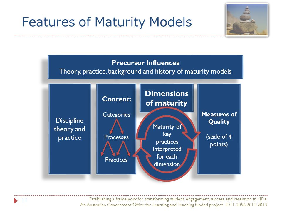 Features of Maturity Models Establishing a framework for transforming student engagement, success and retention in HEIs: An Australian Government Office for Learning and Teaching funded project ID11-2056:2011-2013 11 Precursor Influences Theory, practice, background and history of maturity models Precursor Influences Theory, practice, background and history of maturity models Discipline theory and practice Content: Categories Processes Practices Content: Categories Processes Practices Dimensions of maturity Dimensions of maturity Measures of Quality (scale of 4 points) Measures of Quality (scale of 4 points) Maturity of key practices interpreted for each dimension