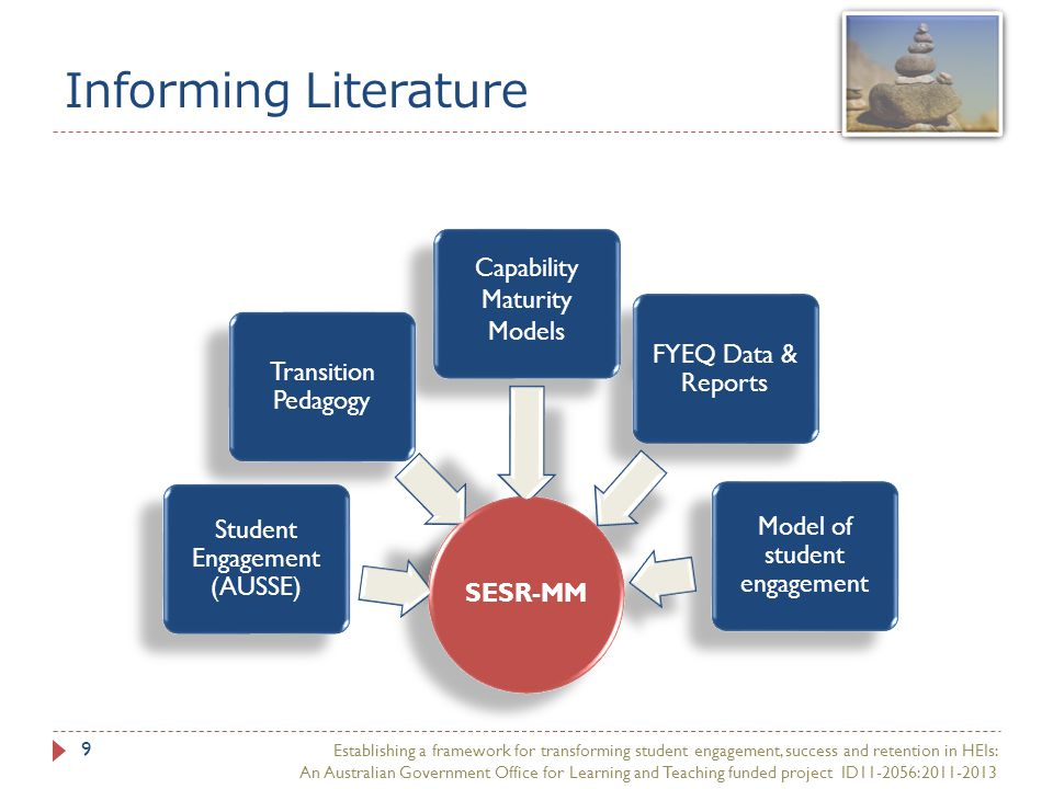 Informing Literature 9 SESR-MM Student Engagement (AUSSE) Transition Pedagogy FYEQ Data & Reports Model of student engagement Establishing a framework