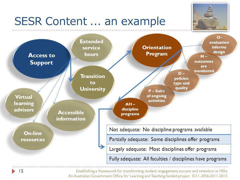 SESR Content...