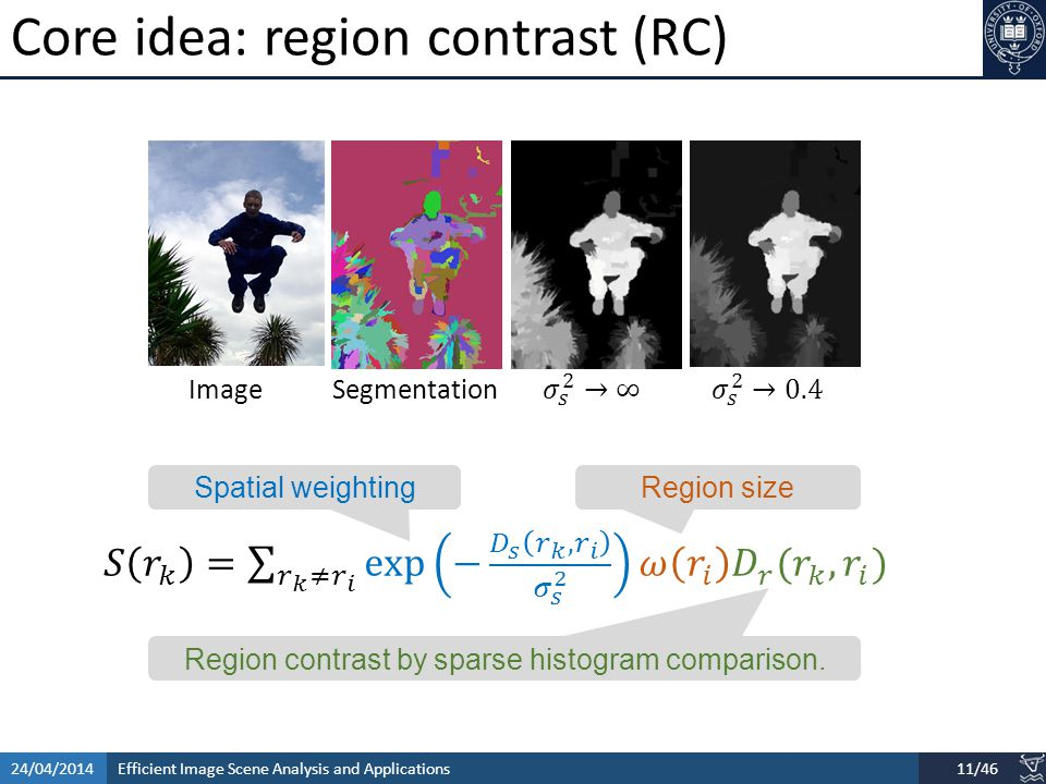 Efficient Image Scene Analysis and Applications24/04/201411/46 Core idea: region contrast (RC) Region size Spatial weighting Region contrast by sparse histogram comparison.