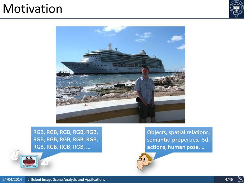 Efficient Image Scene Analysis and Applications24/04/20145/46 Motivation: Generic object detection