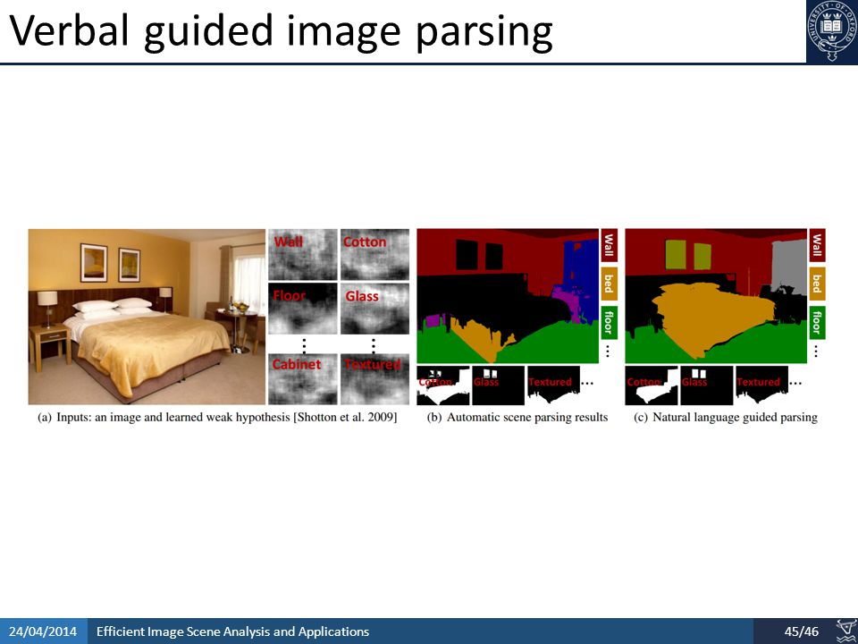 Efficient Image Scene Analysis and Applications24/04/201445/46 Verbal guided image parsing