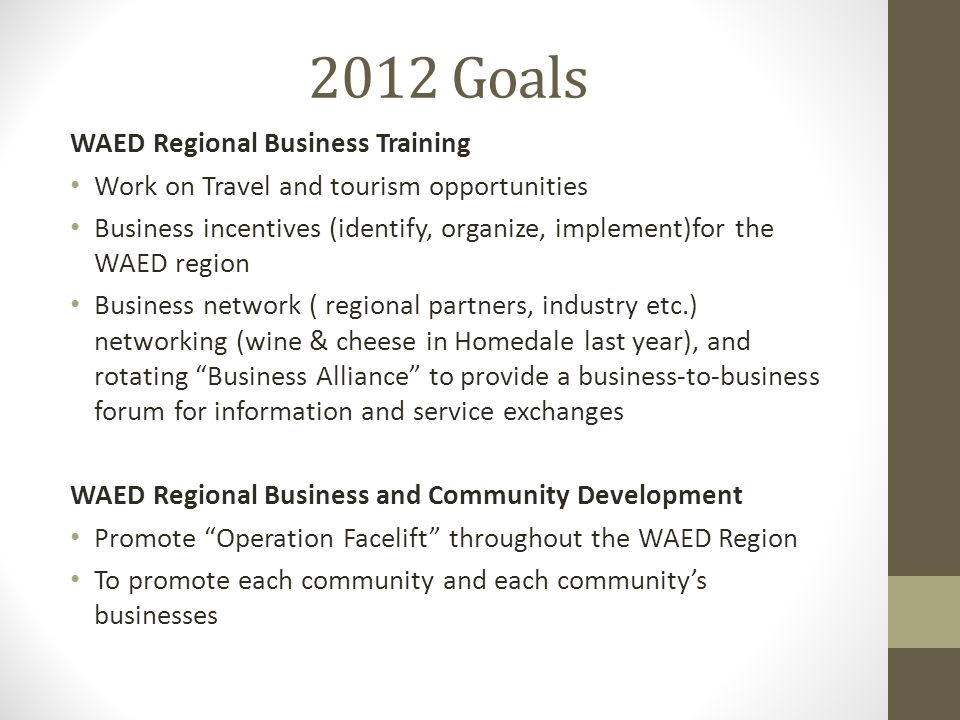 2012 Goals WAED Regional Business Training Work on Travel and tourism opportunities Business incentives (identify, organize, implement)for the WAED region Business network ( regional partners, industry etc.) networking (wine & cheese in Homedale last year), and rotating Business Alliance to provide a business-to-business forum for information and service exchanges WAED Regional Business and Community Development Promote Operation Facelift throughout the WAED Region To promote each community and each community's businesses
