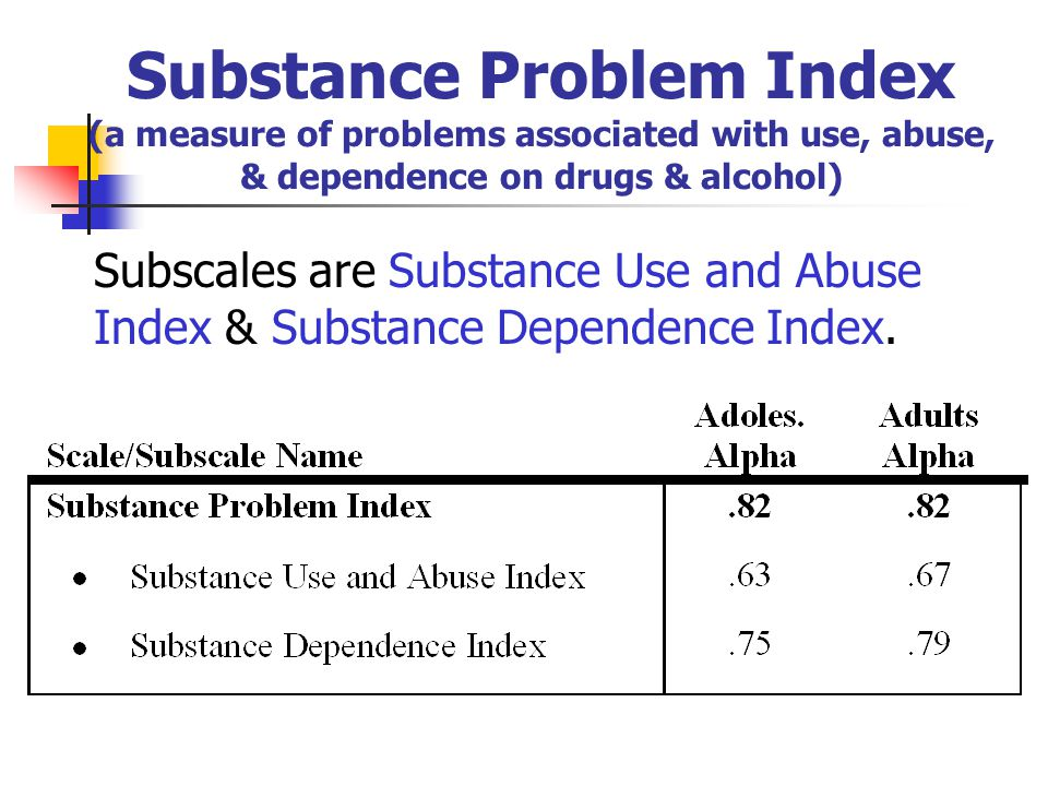 Substance Problem Index (a measure of problems associated with use, abuse, & dependence on drugs & alcohol) Subscales are Substance Use and Abuse Index & Substance Dependence Index.
