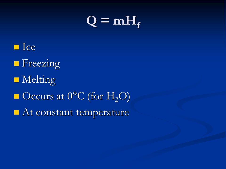 Q = mH f Ice Ice Freezing Freezing Melting Melting Occurs at 0  C (for H 2 O) Occurs at 0  C (for H 2 O) At constant temperature At constant tempera