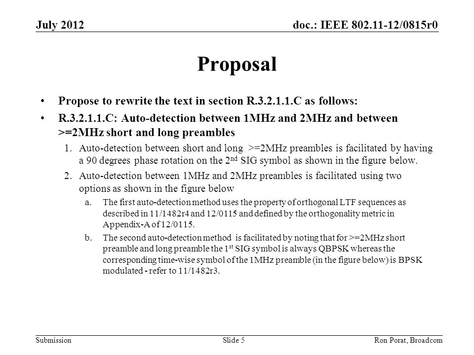 doc.: IEEE 802.11-12/0815r0 Submission July 2012 Ron Porat, Broadcom Cont Add a new section with the following text 3.6 Spatial Mapping Matrix The auto-detection between 1MHz and 2MHz preambles as described in sub-section 2a of section R.3.2.1.1.C assumes channel smoothness.