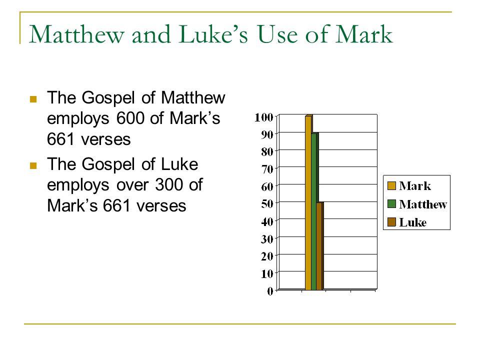 Matthew and Luke's Use of Mark The Gospel of Matthew employs 600 of Mark's 661 verses The Gospel of Luke employs over 300 of Mark's 661 verses