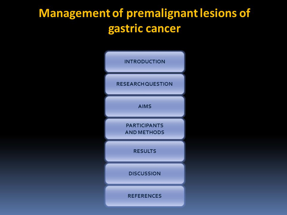 INTRODUCTION RESEARCH QUESTION PARTICIPANTS AND METHODS Management of premalignant lesions of gastric cancer RESULTS REFERENCES AIMS DISCUSSION