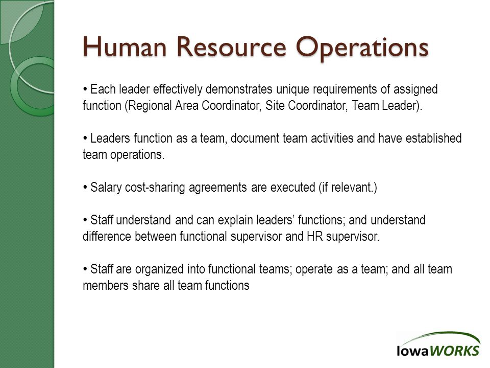 Each leader effectively demonstrates unique requirements of assigned function (Regional Area Coordinator, Site Coordinator, Team Leader).