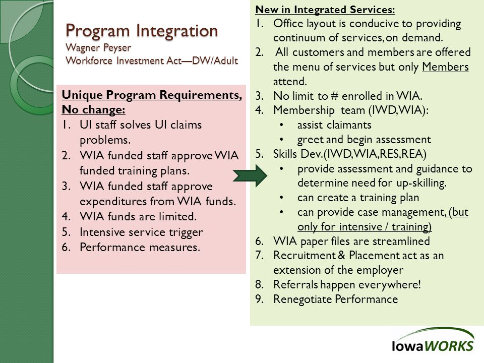 Program Integration Wagner Peyser Workforce Investment Act—DW/Adult Unique Program Requirements, No change: 1.UI staff solves UI claims problems.