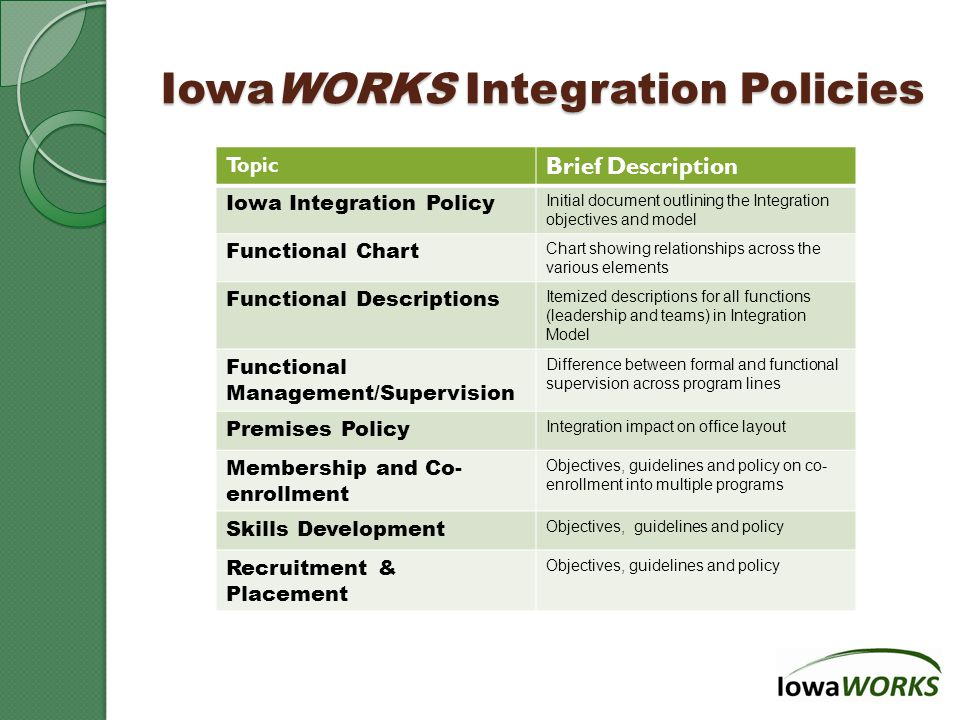 IowaWORKS Integration Policies Topic Brief Description Iowa Integration Policy Initial document outlining the Integration objectives and model Functional Chart Chart showing relationships across the various elements Functional Descriptions Itemized descriptions for all functions (leadership and teams) in Integration Model Functional Management/Supervision Difference between formal and functional supervision across program lines Premises Policy Integration impact on office layout Membership and Co- enrollment Objectives, guidelines and policy on co- enrollment into multiple programs Skills Development Objectives, guidelines and policy Recruitment & Placement Objectives, guidelines and policy