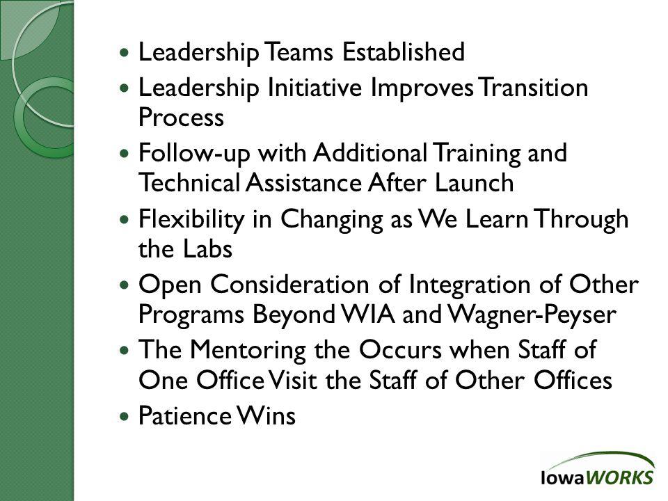 Program Integration Training Services Pre-Integration-TRAINING MENU By WIA Handbook definition: 1.