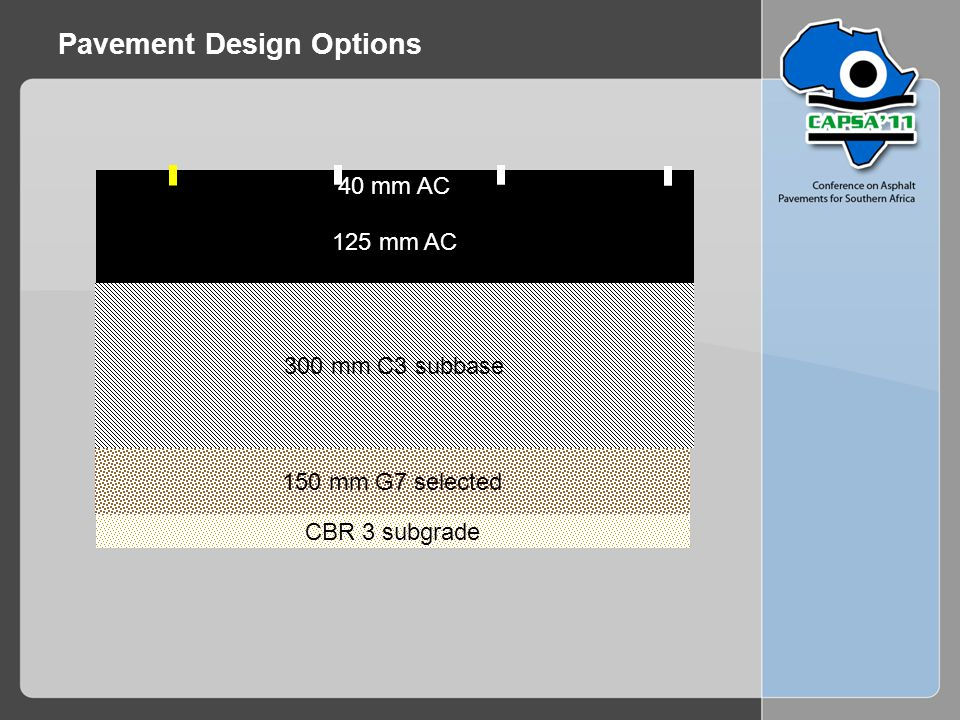 Pavement Design Options 40 mm AC 125 mm AC 150 mm G7 selected 300 mm C3 subbase CBR 3 subgrade
