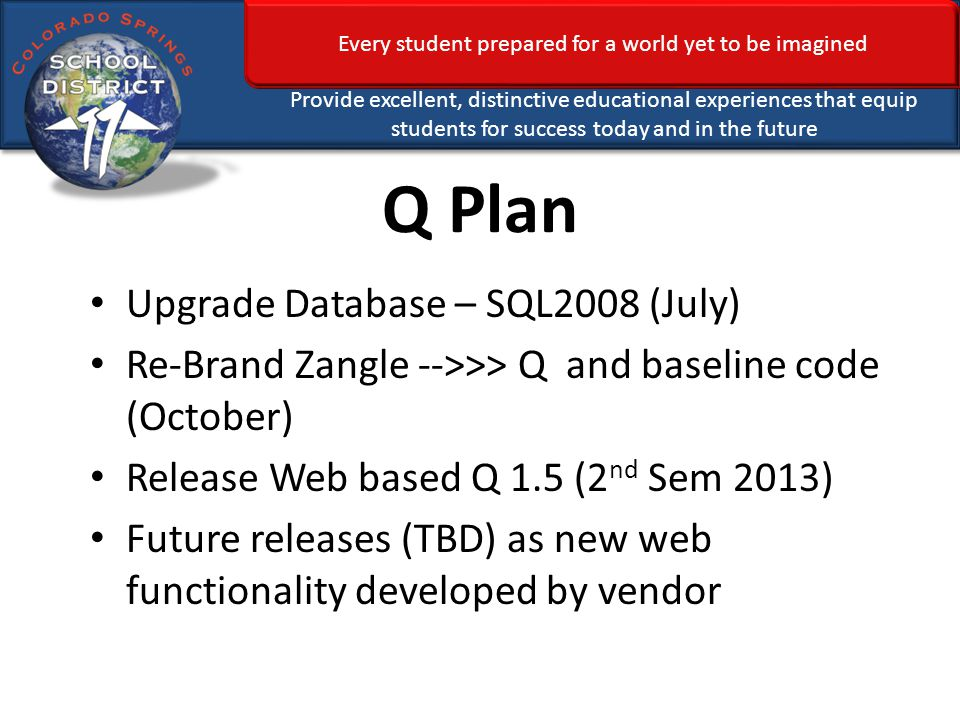 Every student prepared for a world yet to be imagined Provide excellent, distinctive educational experiences that equip students for success today and in the future Q Plan Upgrade Database – SQL2008 (July) Re-Brand Zangle -->>> Q and baseline code (October) Release Web based Q 1.5 (2 nd Sem 2013) Future releases (TBD) as new web functionality developed by vendor