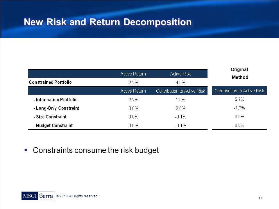 © 2010. All rights reserved.  Constraints consume the risk budget 17 Original Method