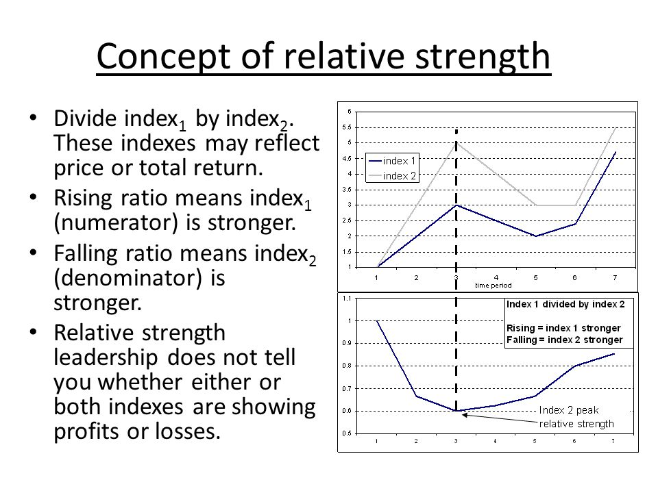Concept of relative strength Divide index 1 by index 2. These indexes may reflect price or total return. Rising ratio means index 1 (numerator) is str