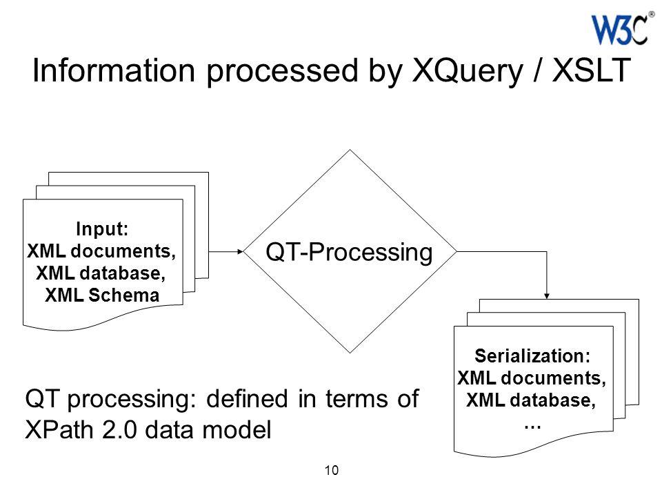10 Input: XML documents, XML database, XML Schema QT-Processing Serialization: XML documents, XML database, … QT processing: defined in terms of XPath