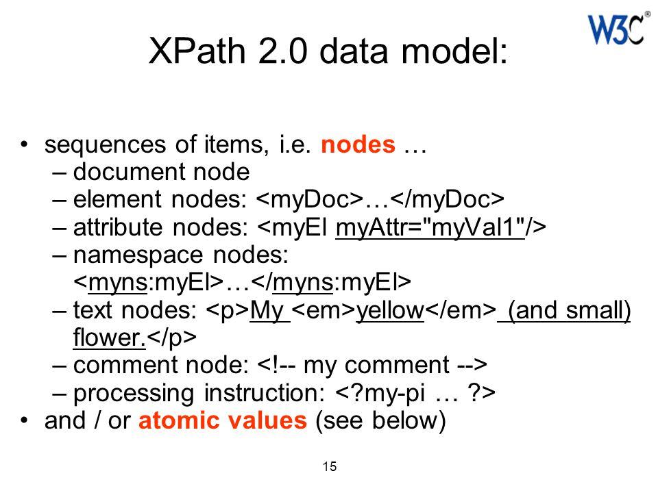 15 XPath 2.0 data model: sequences of items, i.e. nodes … –document node –element nodes: … –attribute nodes: –namespace nodes: … –text nodes: My yello