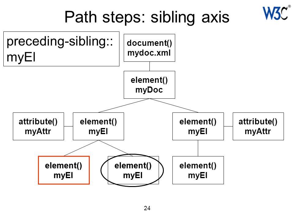 24 Path steps: sibling axis document() mydoc.xml element() myDoc element() myEl element() myEl attribute() myAttr attribute() myAttr element() myEl el