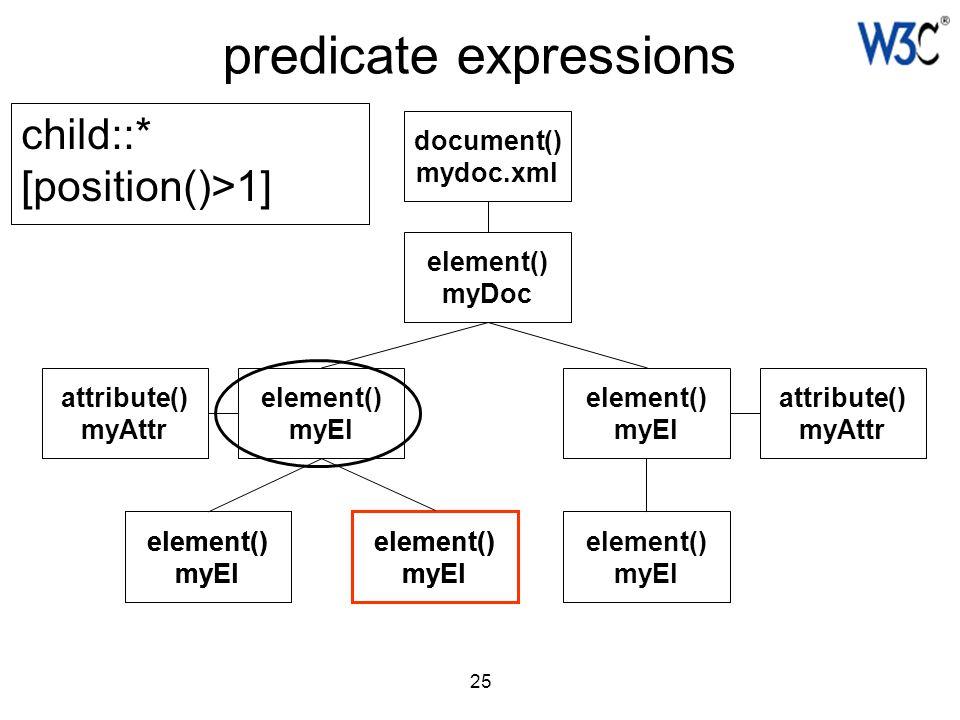 25 predicate expressions document() mydoc.xml element() myDoc element() myEl element() myEl attribute() myAttr attribute() myAttr element() myEl eleme