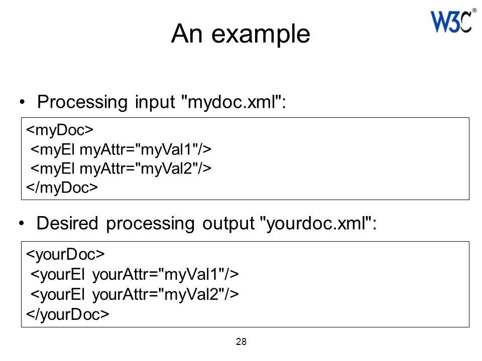 28 An example Processing input