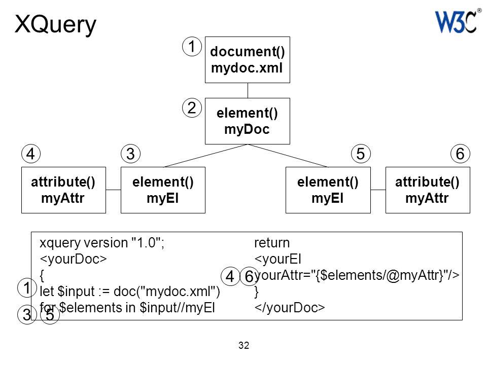 32 document() mydoc.xml element() myDoc element() myEl element() myEl attribute() myAttr attribute() myAttr 1 2 3 456 xquery version