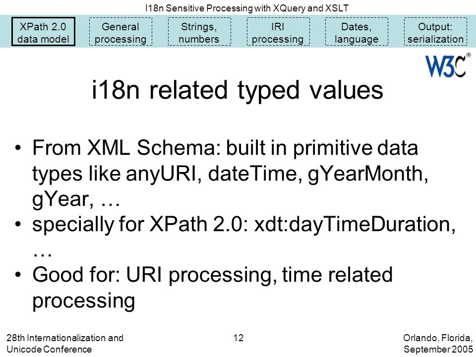 Orlando, Florida, September 2005 I18n Sensitive Processing with XQuery and XSLT 28th Internationalization and Unicode Conference 12 i18n related typed values From XML Schema: built in primitive data types like anyURI, dateTime, gYearMonth, gYear, … specially for XPath 2.0: xdt:dayTimeDuration, … Good for: URI processing, time related processing XPath 2.0 data model General processing Strings, numbers IRI processing Dates, language Output: serialization