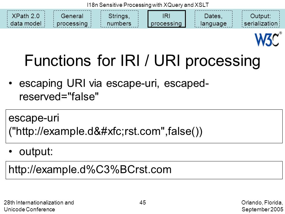 Orlando, Florida, September 2005 I18n Sensitive Processing with XQuery and XSLT 28th Internationalization and Unicode Conference 45 Functions for IRI / URI processing escaping URI via escape-uri, escaped- reserved= false escape-uri ( http://example.dürst.com ,false()) output: http://example.d%C3%BCrst.com XPath 2.0 data model General processing Strings, numbers IRI processing Dates, language Output: serialization
