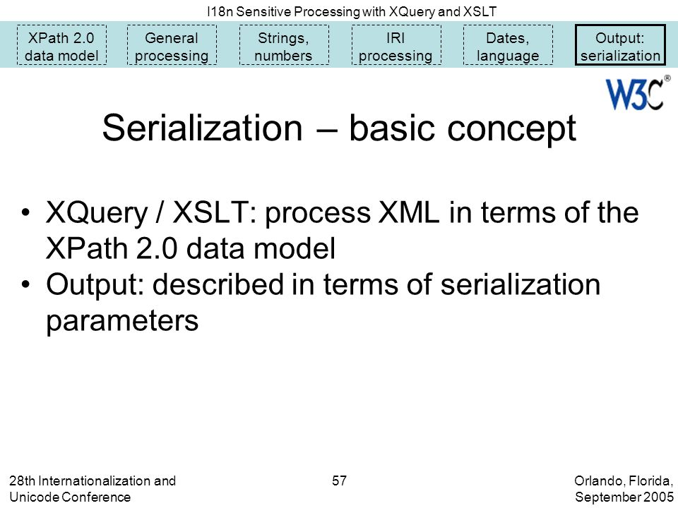 Orlando, Florida, September 2005 I18n Sensitive Processing with XQuery and XSLT 28th Internationalization and Unicode Conference 57 Serialization – basic concept XQuery / XSLT: process XML in terms of the XPath 2.0 data model Output: described in terms of serialization parameters XPath 2.0 data model General processing Strings, numbers IRI processing Dates, language Output: serialization
