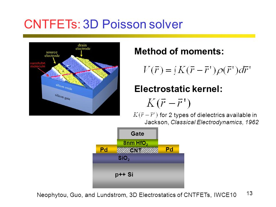 13 CNTFETs: 3D Poisson solver Gate 8nm HfO 2 SiO 2 p++ Si Pd CNT Method of moments: Electrostatic kernel: for 2 types of dielectrics available in Jackson, Classical Electrodynamics, 1962 Neophytou, Guo, and Lundstrom, 3D Electrostatics of CNTFETs, IWCE10