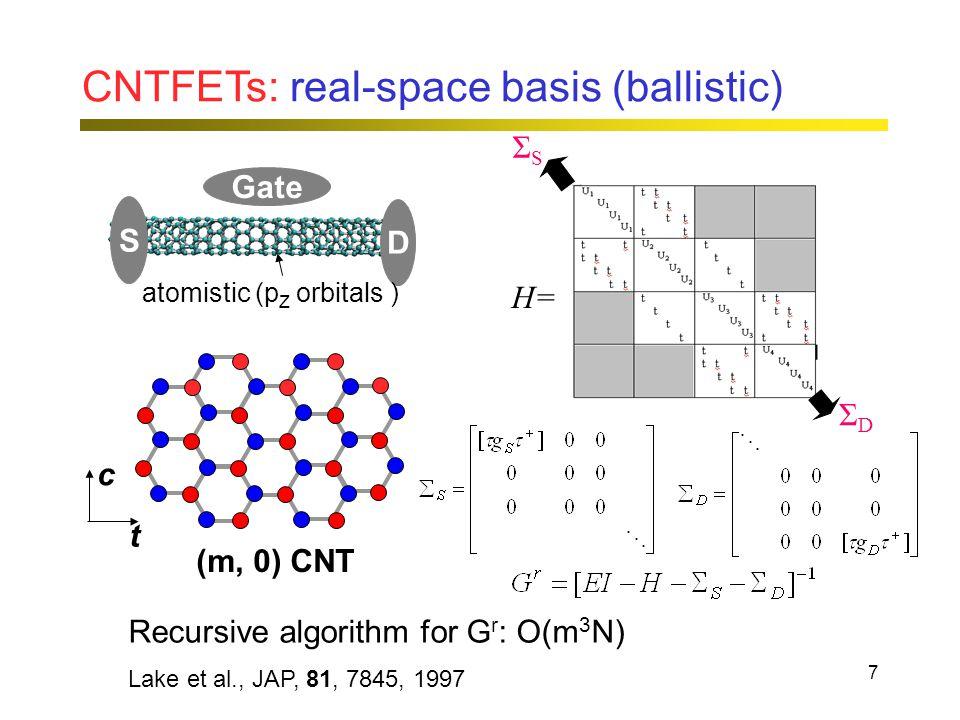 7 CNTFETs: real-space basis (ballistic) D S Gate atomistic (p Z orbitals ) c t H= ΣDΣD ΣSΣS Recursive algorithm for G r : O(m 3 N) Lake et al., JAP, 81, 7845, 1997 (m, 0) CNT