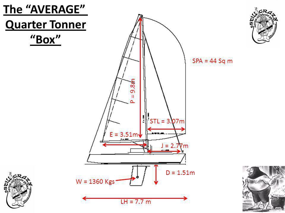 LH = 7.7 m E = 3.51m J = 2.77m D = 1.51m W = 1360 Kgs P = 9.8m STL = 3.07m SPA = 44 Sq m The AVERAGE Quarter Tonner Box E = 3.51m J = 2.77m