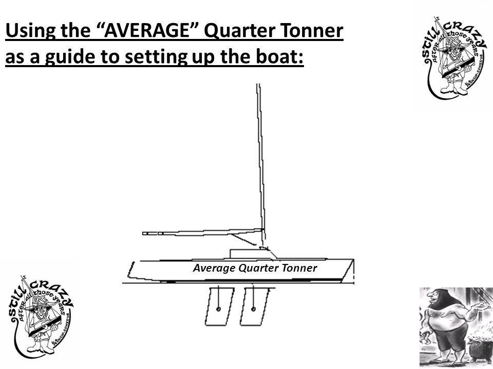 Using the AVERAGE Quarter Tonner as a guide to setting up the boat: Average Quarter Tonner