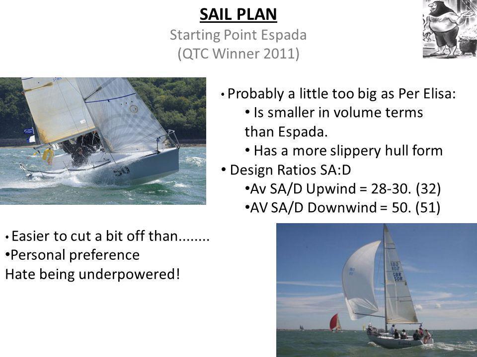 SAIL PLAN Starting Point Espada (QTC Winner 2011) Probably a little too big as Per Elisa: Is smaller in volume terms than Espada.