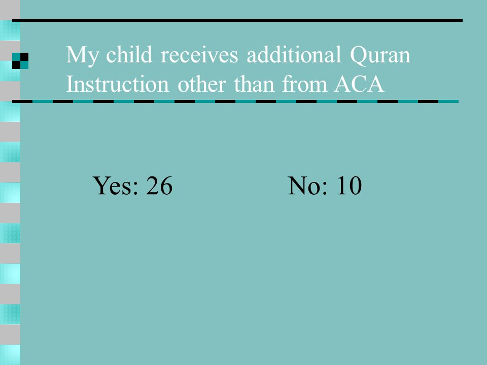 Yes: 26 No: 10 My child receives additional Quran Instruction other than from ACA